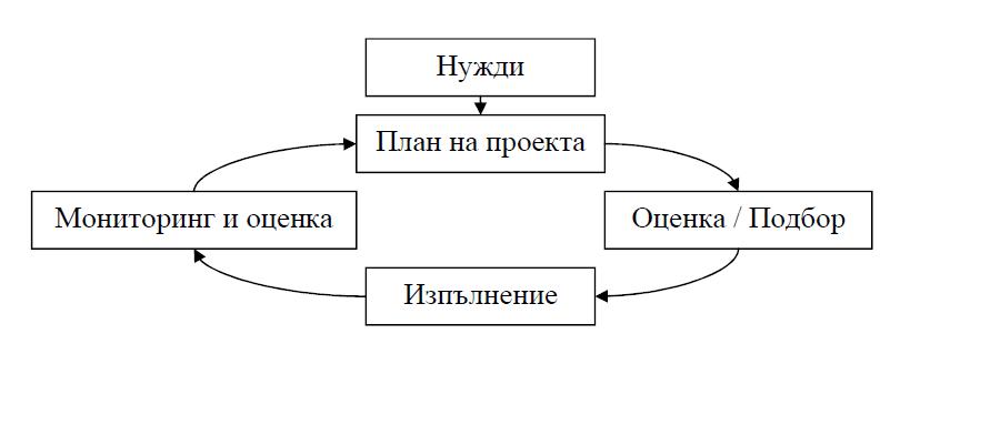 европроект-идея-как